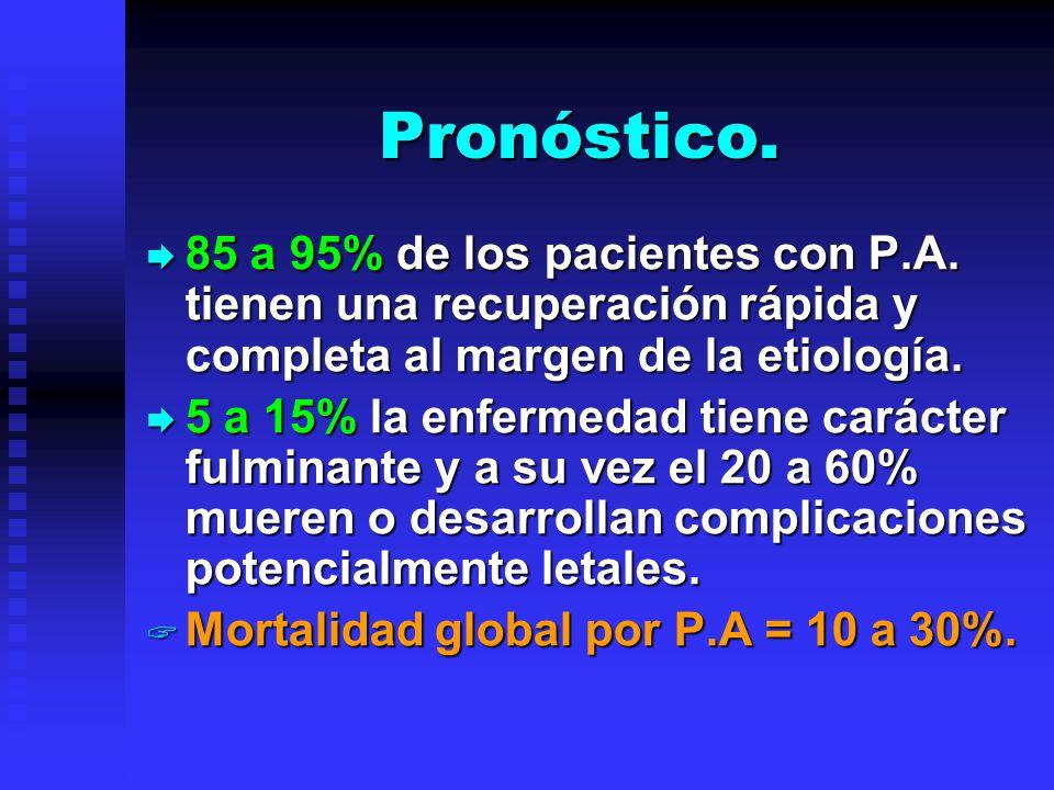 Pronóstico. 85 a 95% de los pacientes con P.A. tienen una recuperación rápida y completa al margen de la etiología. 85 a 95% de los pacientes con P.A.