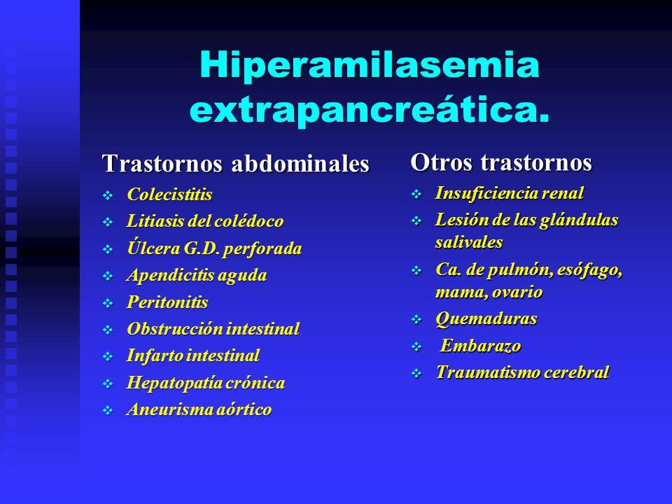 Hiperamilasemia extrapancreática. Trastornos abdominales Colecistitis Colecistitis Litiasis del colédoco Litiasis del colédoco Úlcera G.D. perforada Ú