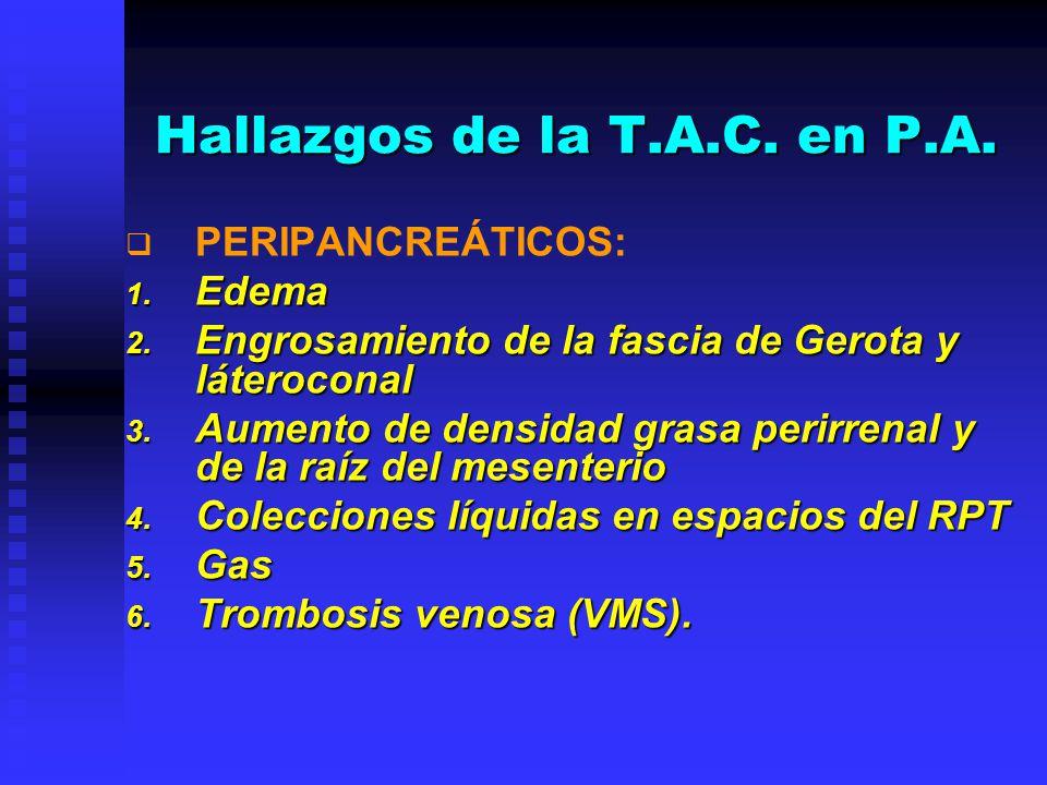 Hallazgos de la T.A.C. en P.A. PERIPANCREÁTICOS: 1. Edema 2. Engrosamiento de la fascia de Gerota y láteroconal 3. Aumento de densidad grasa perirrena