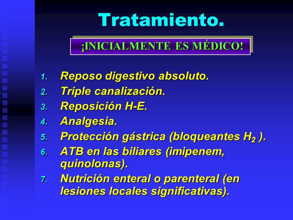 Tratamiento. ¡INICIALMENTE ES MÉDICO! 1. Reposo digestivo absoluto. 2. Triple canalización. 3. Reposición H-E. 4. Analgesia. 5. Protección gástrica (b