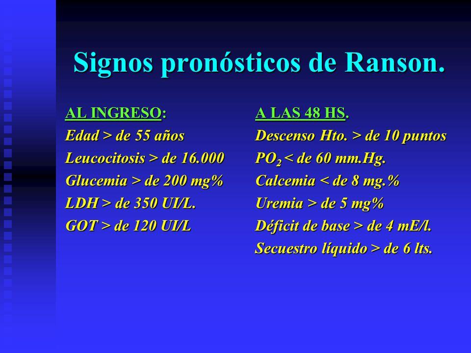Signos pronósticos de Ranson. AL INGRESO: Edad > de 55 años Leucocitosis > de 16.000 Glucemia > de 200 mg% LDH > de 350 UI/L. GOT > de 120 UI/L A LAS