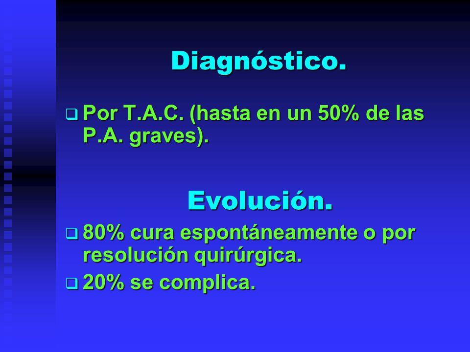 Diagnóstico. Por T.A.C. (hasta en un 50% de las P.A. graves). Por T.A.C. (hasta en un 50% de las P.A. graves).Evolución. 80% cura espontáneamente o po