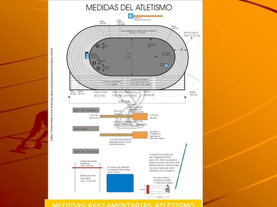 MEDIDAS REGLAMENTARIAS ATLETISMO
