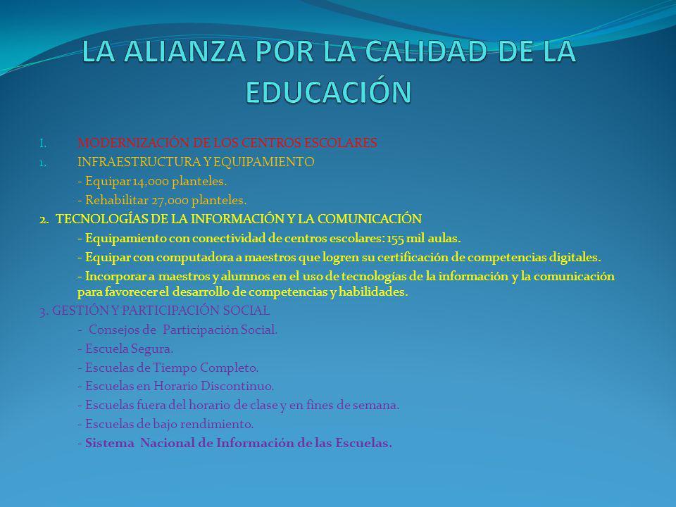 II.PROFESIONALIZACIÓN DE LOS MAESTROS Y DE LAS AUTORIDADES EDUCATIVAS 1.
