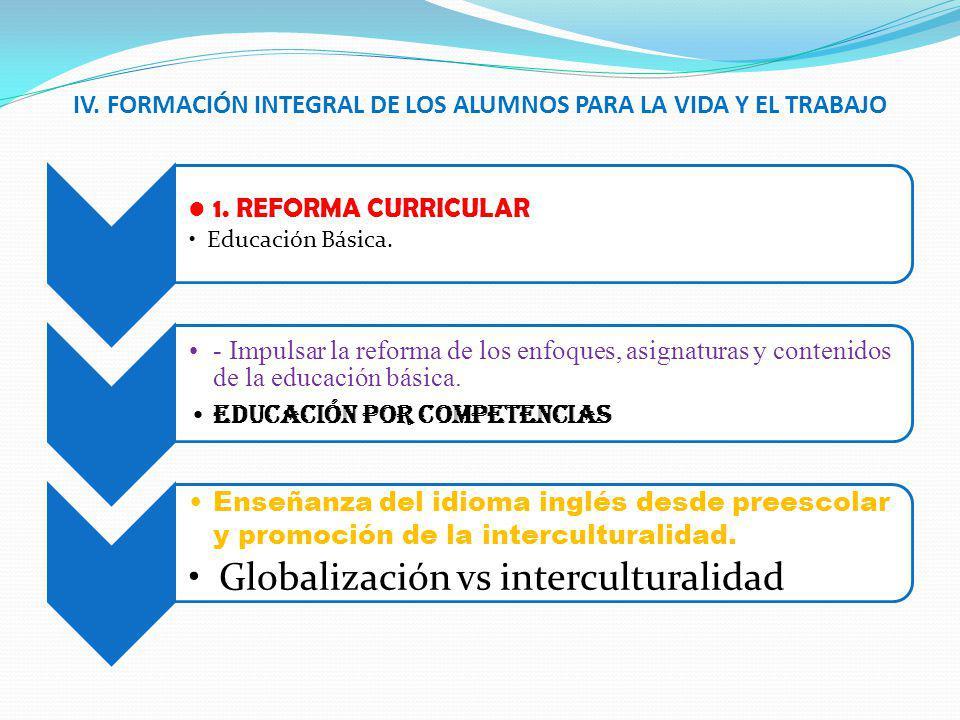 IV. FORMACIÓN INTEGRAL DE LOS ALUMNOS PARA LA VIDA Y EL TRABAJO 1. REFORMA CURRICULAR Educación Básica. - Impulsar la reforma de los enfoques, asignat