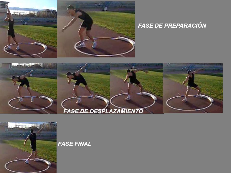 FASE DE PREPARACIÓN FASE FINAL FASE DE DESPLAZAMIENTO