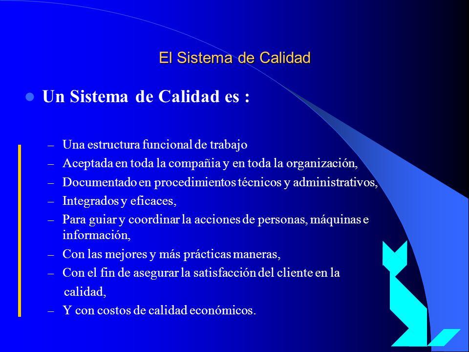 El Sistema de Calidad Un Sistema de Calidad es : – Una estructura funcional de trabajo – Aceptada en toda la compañia y en toda la organización, – Doc
