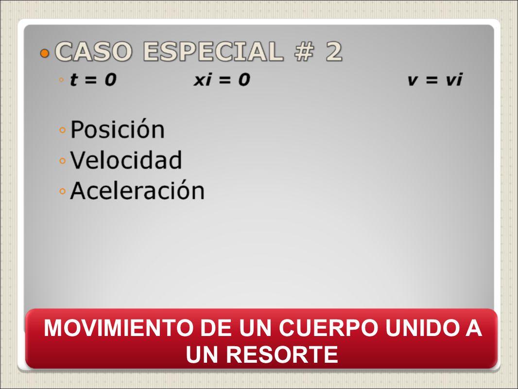 ENERGÍA DEL OSCILADOR ARMÓNICO SIMPLE Energía Cinética Energía Potencial Energía total Velocidad como una función de posición