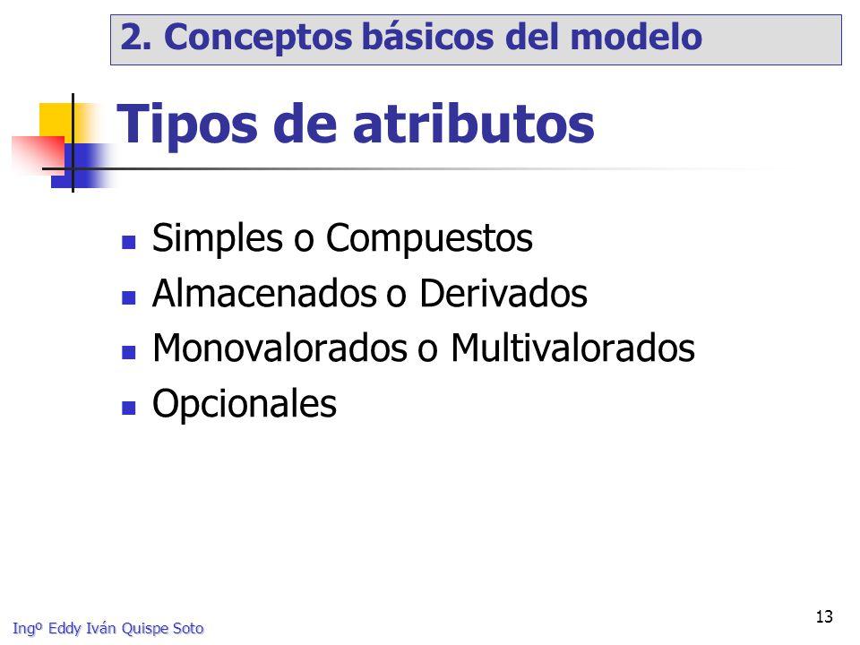 Ingº Eddy Iván Quispe Soto 13 Tipos de atributos Simples o Compuestos Almacenados o Derivados Monovalorados o Multivalorados Opcionales 2.