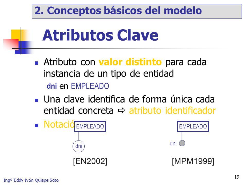 Ingº Eddy Iván Quispe Soto 19 Atributos Clave Atributo con valor distinto para cada instancia de un tipo de entidad dni en EMPLEADO Una clave identifica de forma única cada entidad concreta atributo identificador Notación EMPLEADO [EN2002] EMPLEADO dni [MPM1999] dni 2.