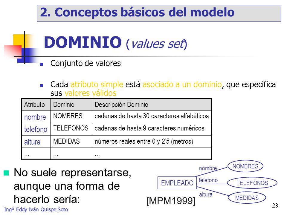 Ingº Eddy Iván Quispe Soto 23 No suele representarse, aunque una forma de hacerlo sería: [MPM1999] DOMINIO (values set) Conjunto de valores Cada atributo simple está asociado a un dominio, que especifica sus valores válidos AtributoDominioDescripción Dominio nombre NOMBREScadenas de hasta 30 caracteres alfabéticos telefono TELEFONOScadenas de hasta 9 caracteres numéricos altura MEDIDASnúmeros reales entre 0 y 25 (metros)...