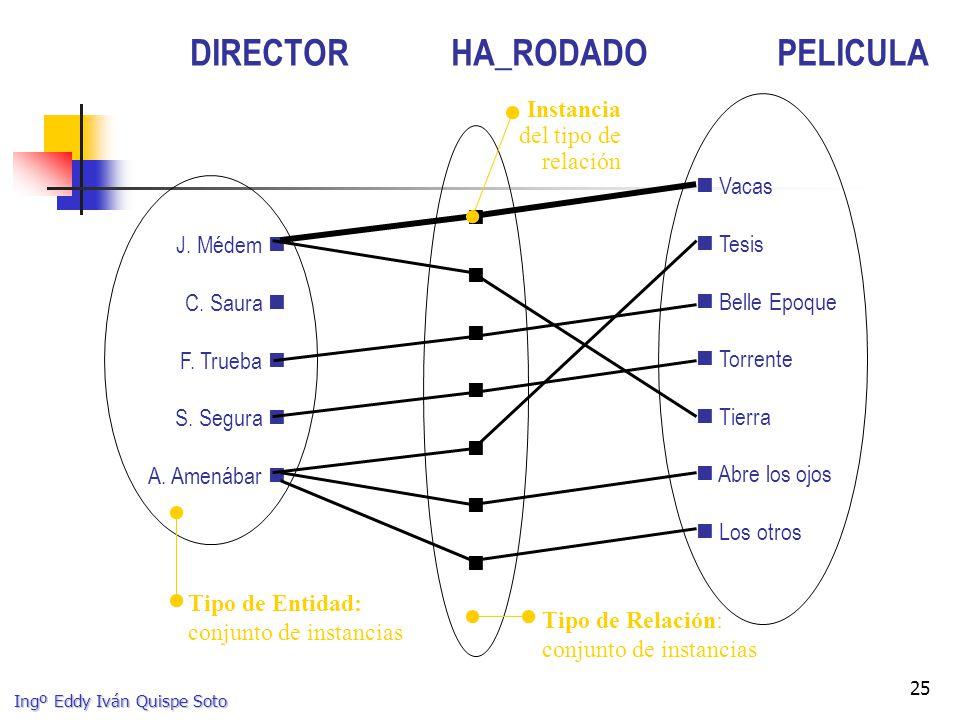 Ingº Eddy Iván Quispe Soto 25 DIRECTORHA_RODADOPELICULA J.