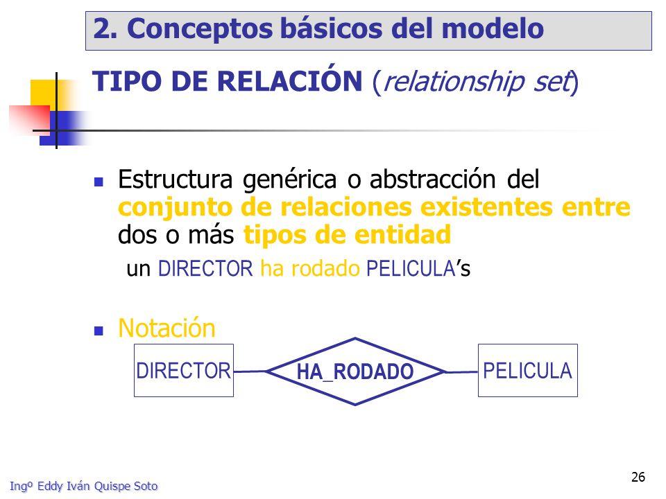Ingº Eddy Iván Quispe Soto 26 TIPO DE RELACIÓN (relationship set) Estructura genérica o abstracción del conjunto de relaciones existentes entre dos o más tipos de entidad un DIRECTOR ha rodado PELICULA s Notación DIRECTORPELICULA HA_RODADO 2.