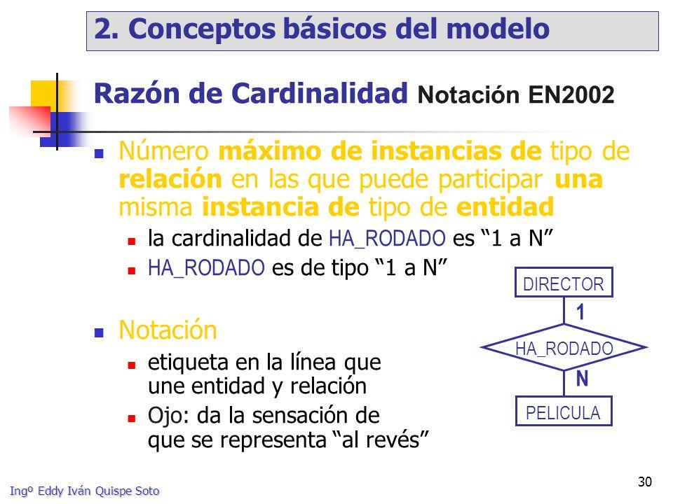 Ingº Eddy Iván Quispe Soto 30 Razón de Cardinalidad Notación EN2002 Número máximo de instancias de tipo de relación en las que puede participar una misma instancia de tipo de entidad la cardinalidad de HA_RODADO es 1 a N HA_RODADO es de tipo 1 a N Notación etiqueta en la línea que une entidad y relación Ojo: da la sensación de que se representa al revés 1 N DIRECTOR PELICULA HA_RODADO 2.