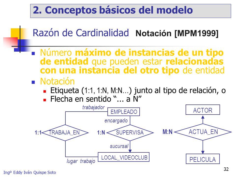 Ingº Eddy Iván Quispe Soto 32 Razón de Cardinalidad Notación [MPM1999] Número máximo de instancias de un tipo de entidad que pueden estar relacionadas con una instancia del otro tipo de entidad Notación Etiqueta ( 1:1, 1:N, M:N… ) junto al tipo de relación, o Flecha en sentido...