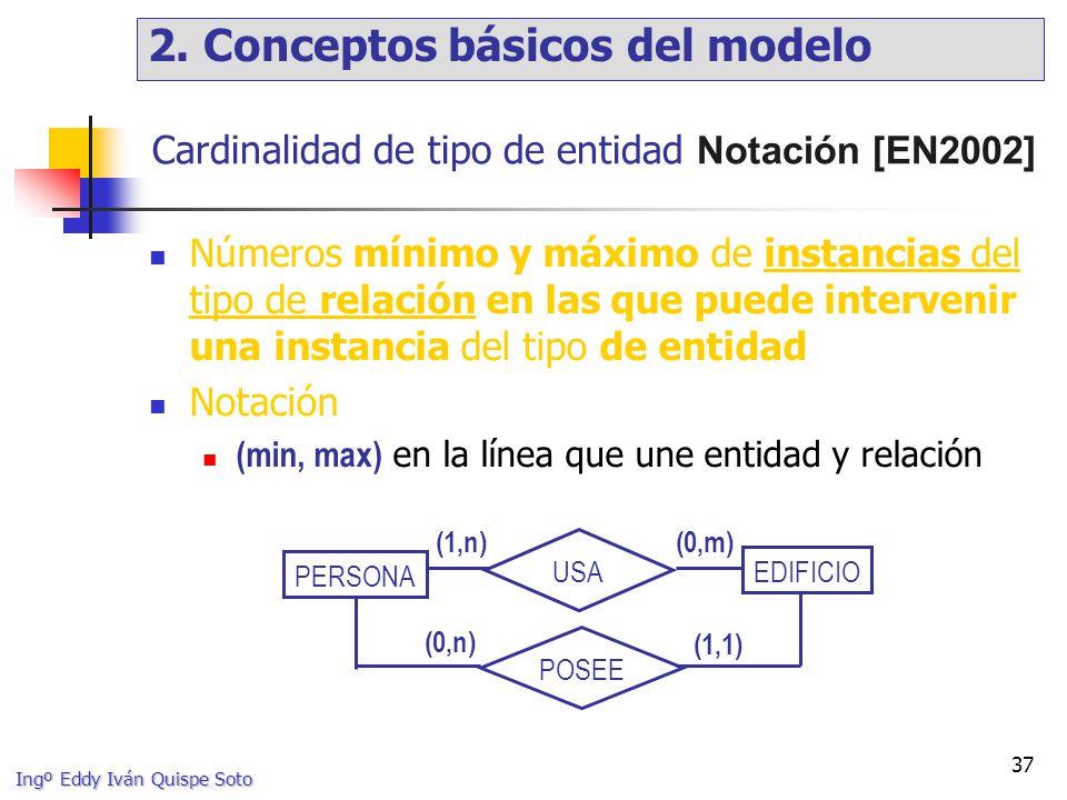 Ingº Eddy Iván Quispe Soto 37 Cardinalidad de tipo de entidad Notación [EN2002] Números mínimo y máximo de instancias del tipo de relación en las que puede intervenir una instancia del tipo de entidad Notación (min, max) en la línea que une entidad y relación POSEE PERSONA USA EDIFICIO (1,n)(0,m) (1,1) (0,n) 2.