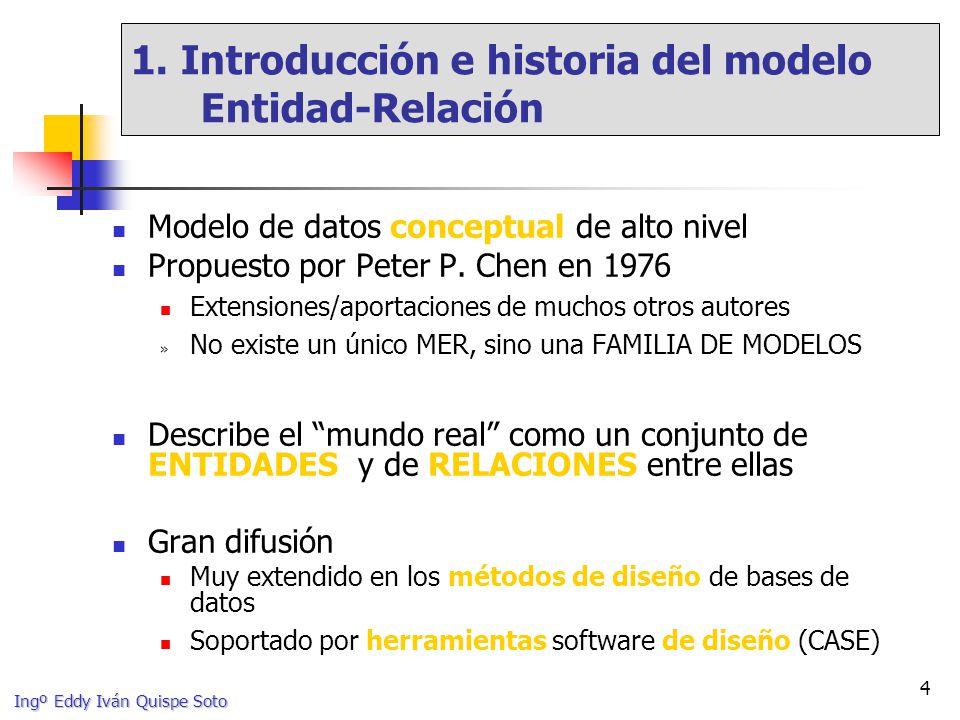 Ingº Eddy Iván Quispe Soto 55 Tipos de relación con grado superior a dos (ii) Equivalencia ternaria – varias binarias [EN2002] CLIENTE CINTA VIDEO LOCAL VIDEOCLUB ALQUILA (0,1) (0,n) (0,m) fecha LOCAL VIDEOCLUB ALQUILA (1,m) (0,1) (1,n) (0,n) (1,1) (1,n) CONTIENE fecha ALQUILA_EN CINTA VIDEO CLIENTE