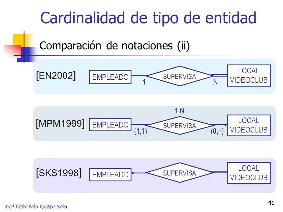 Ingº Eddy Iván Quispe Soto 41 EMPLEADO LOCAL VIDEOCLUB SUPERVISA 1 N [ EN2002 ] [ MPM1999 ] EMPLEADO LOCAL VIDEOCLUB 1:N SUPERVISA ( 1,1)( 0,n) EMPLEADO LOCAL VIDEOCLUB SUPERVISA [ SKS1998 ] Cardinalidad de tipo de entidad Comparación de notaciones (ii)