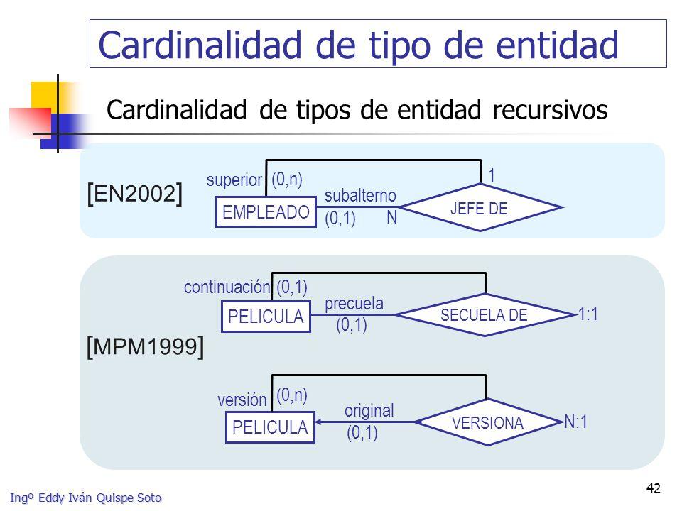 Ingº Eddy Iván Quispe Soto 42 Cardinalidad de tipo de entidad [ EN2002 ] [ MPM1999 ] 1:1 (0,1) PELICULA SECUELA DE precuela continuación N 1 subalterno superior (0,1) (0,n) EMPLEADO JEFE DE Cardinalidad de tipos de entidad recursivos PELICULA VERSIONA N:1 (0,1) (0,n) versión original