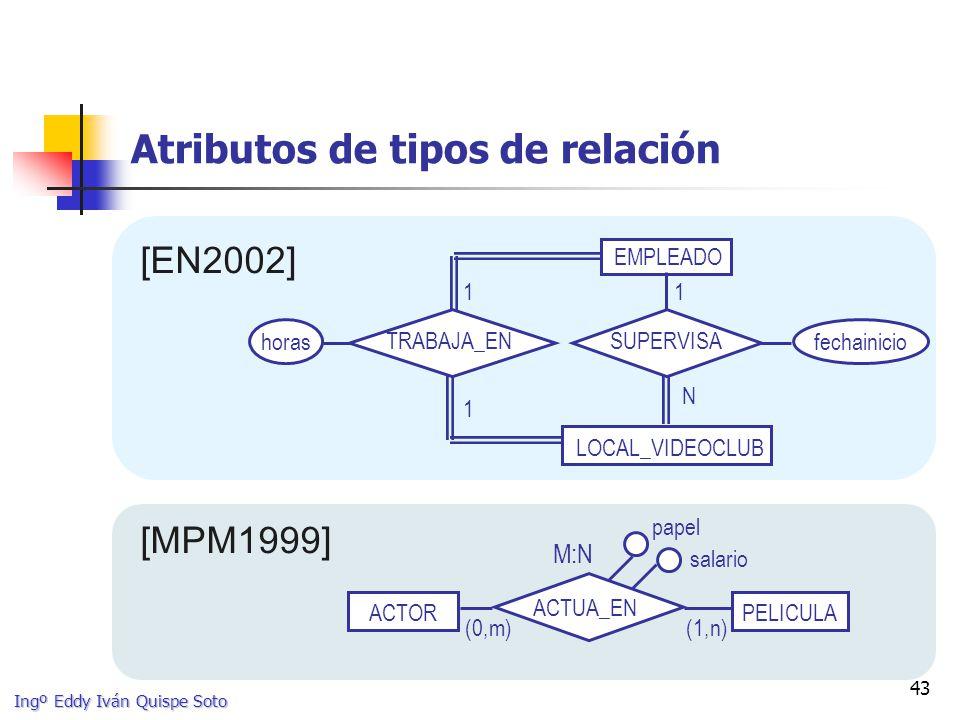 Ingº Eddy Iván Quispe Soto 43 Atributos de tipos de relación [EN2002] [MPM1999] EMPLEADO LOCAL_VIDEOCLUB 1 1 TRABAJA_ENSUPERVISA N 1 horasfechainicio PELICULA (0,m) ACTUA_EN (1,n) ACTOR salario papel M:N