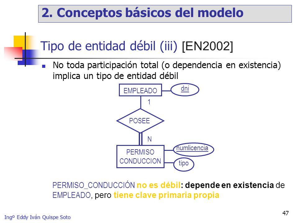 Ingº Eddy Iván Quispe Soto 47 EMPLEADO numlicencia dni 1 N PERMISO CONDUCCION POSEE tipo Tipo de entidad débil (iii) [EN2002] No toda participación total (o dependencia en existencia) implica un tipo de entidad débil PERMISO_CONDUCCIÓN no es débil: depende en existencia de EMPLEADO, pero tiene clave primaria propia 2.