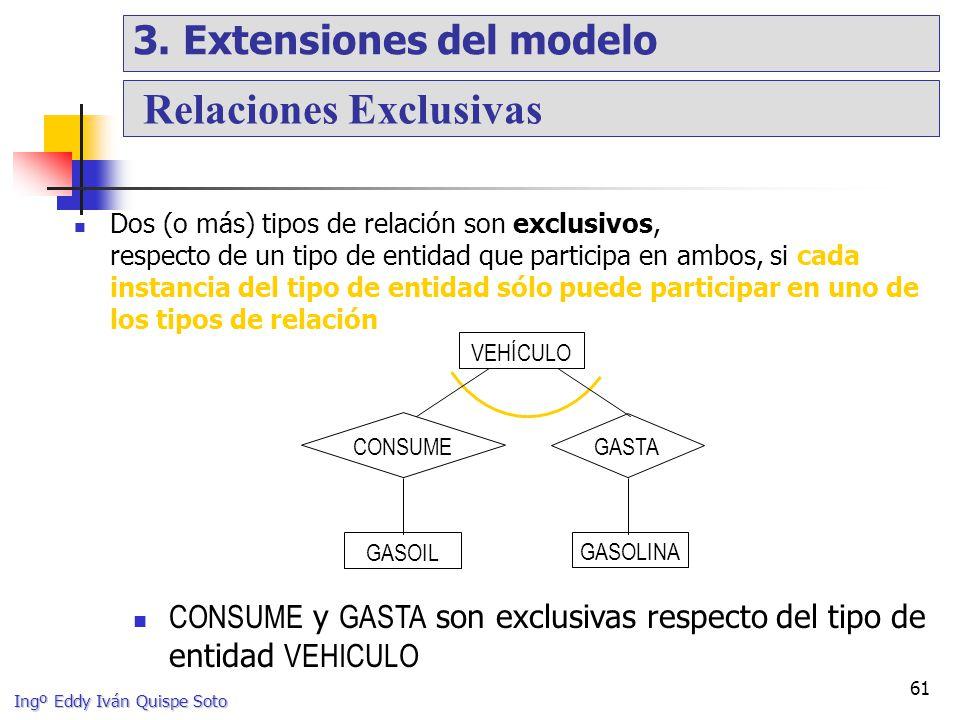 Ingº Eddy Iván Quispe Soto 61 Dos (o más) tipos de relación son exclusivos, respecto de un tipo de entidad que participa en ambos, si cada instancia del tipo de entidad sólo puede participar en uno de los tipos de relación GASOLINA GASTA CONSUME GASOIL Relaciones Exclusivas CONSUME y GASTA son exclusivas respecto del tipo de entidad VEHICULO VEHÍCULO 3.