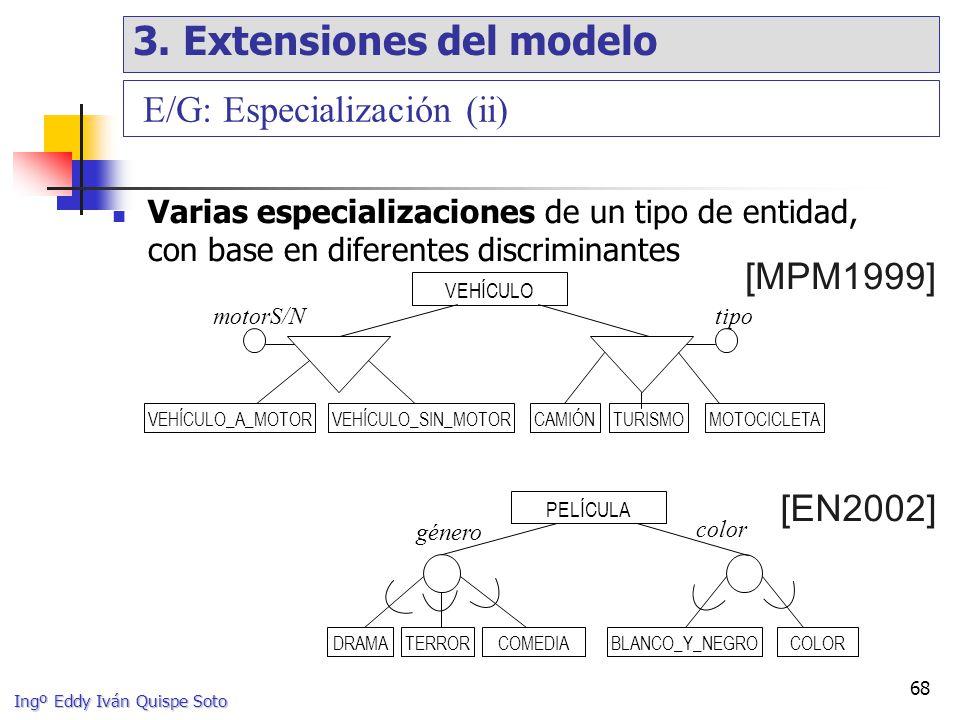 Ingº Eddy Iván Quispe Soto 68 Varias especializaciones de un tipo de entidad, con base en diferentes discriminantes VEHÍCULO PELÍCULA tipomotorS/N color género [MPM1999] [EN2002] E/G: Especialización (ii) VEHÍCULO_SIN_MOTORVEHÍCULO_A_MOTORMOTOCICLETACAMIÓNTURISMO COLORBLANCO_Y_NEGROCOMEDIADRAMATERROR 3.