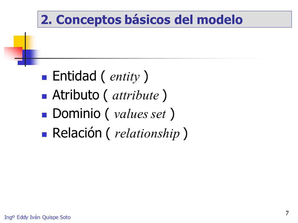 Ingº Eddy Iván Quispe Soto 98 Tipo de entidad débil de otros dos EMPRESA OFERTA EMPLEO (1,1) (0,m) SOLICITANTE (0,n) REALIZA (0,1) (1,1) GENERA fech a nombre idOferta nif ENTREVISTA Agregación de tipos de entidad (vii): Ejemplo 1 Solución 5: [EN2002] SUFRE (1,1) 3.