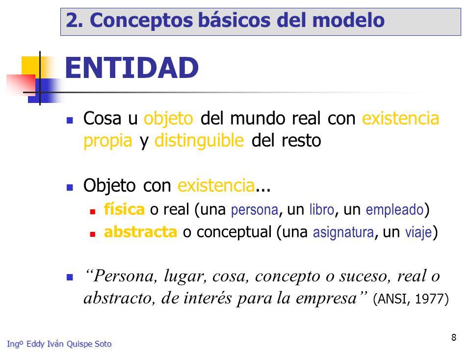 Ingº Eddy Iván Quispe Soto 39 Cardinalidad de tipo de entidad Notación MPM1999] Números mínimo y máximo de instancias de un tipo de entidad que pueden estar relacionadas con una instancia del otro tipo de entidad Notación (min, max) en la línea que une entidad y relación POSEE PERSONA USA EDIFICIO (0,m)(1,n) (0,n) (1,1) 2.