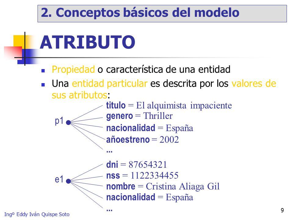 Ingº Eddy Iván Quispe Soto 20 Atributos Clave (ii) Una clave puede estar formada por varios atributos clave compuesta Combinación de valores distinta para cada instancia (nombre, fechanacim) en el tipo de entidad EMPLEADO Una clave compuesta debe ser mínima Un tipo de entidad puede tener más de una clave claves candidatas Claves o Identificadores Candidatos de EMPLEADO : dni nss (nombre, fechanacim) 2.