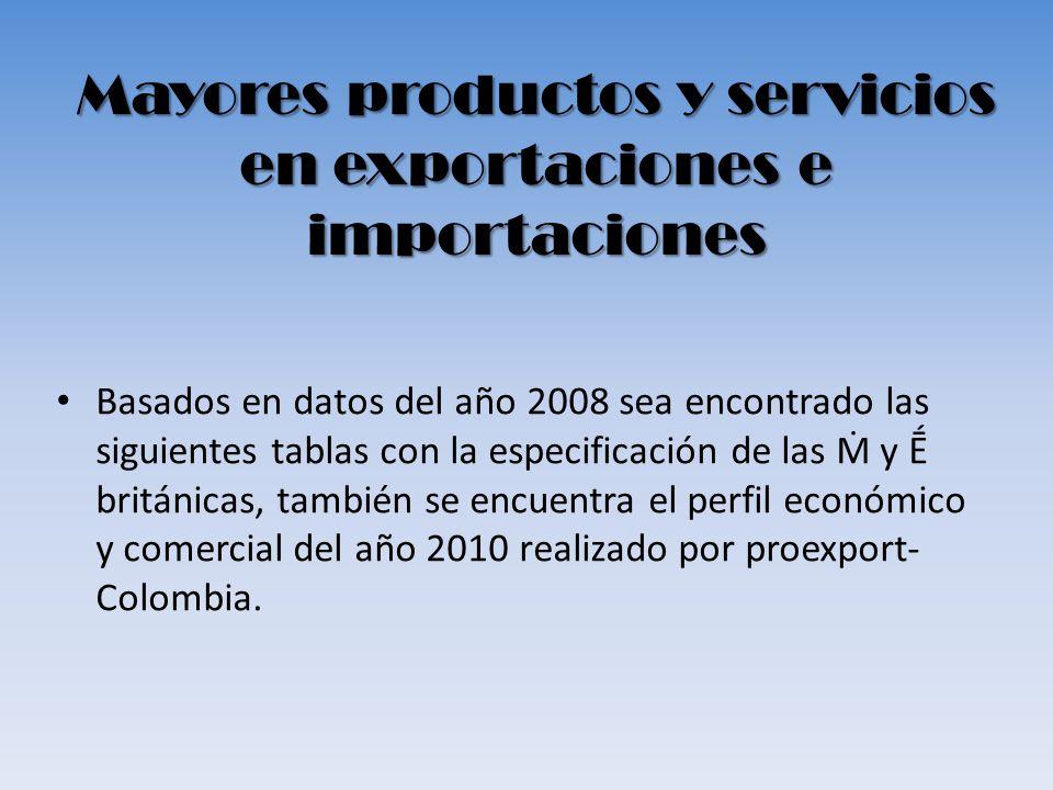 Mayores productos y servicios en exportaciones e importaciones Basados en datos del año 2008 sea encontrado las siguientes tablas con la especificació