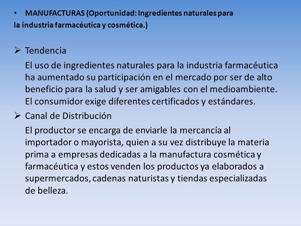 MANUFACTURAS (Oportunidad: Ingredientes naturales para la industria farmacéutica y cosmética.) Tendencia El uso de ingredientes naturales para la indu
