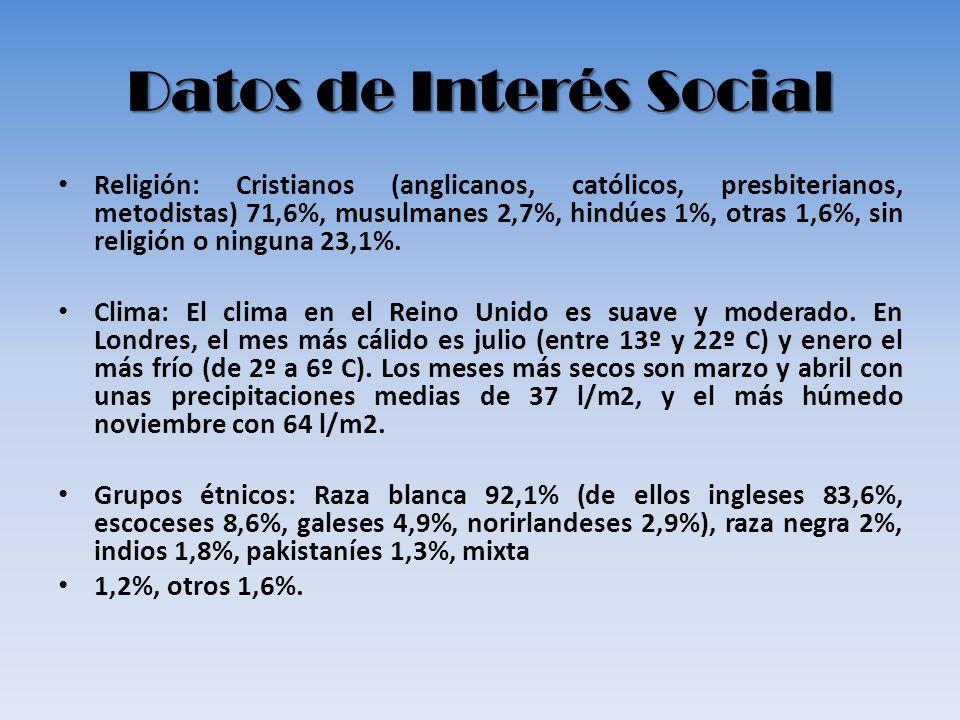 Datos de Interés Social Religión: Cristianos (anglicanos, católicos, presbiterianos, metodistas) 71,6%, musulmanes 2,7%, hindúes 1%, otras 1,6%, sin r