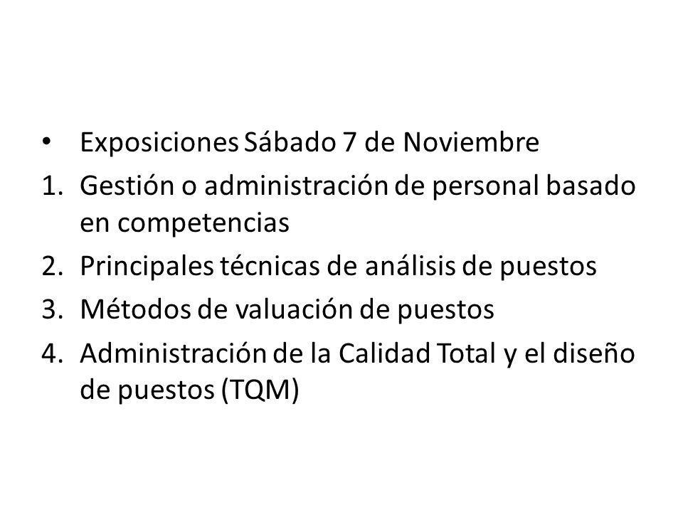 Exposiciones Sábado 7 de Noviembre 1.Gestión o administración de personal basado en competencias 2.Principales técnicas de análisis de puestos 3.Métod