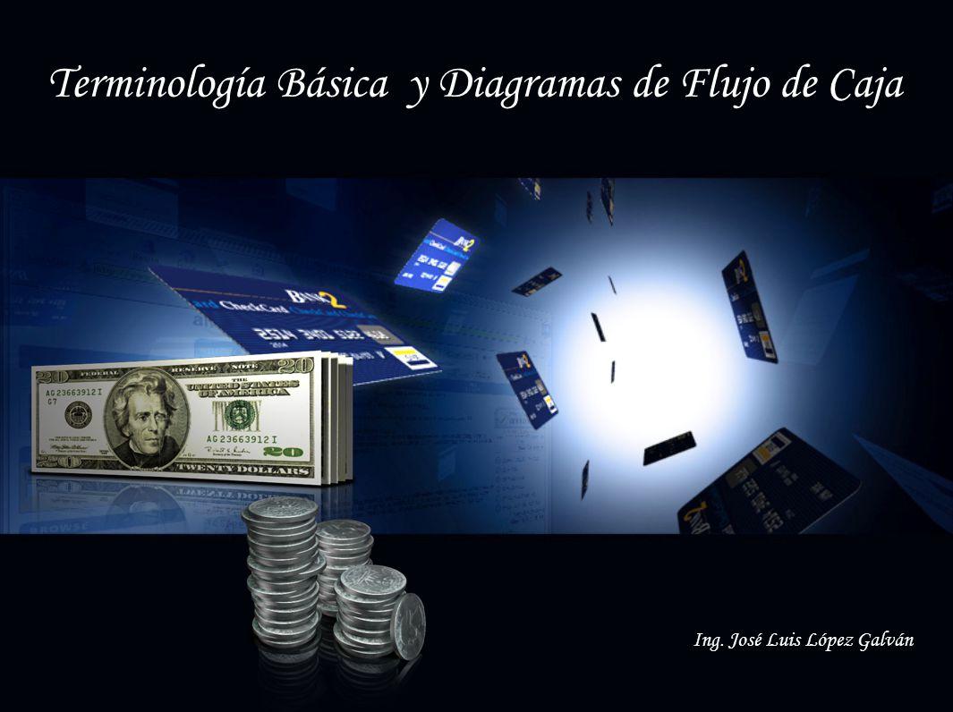 Terminología Básica y Diagramas de Flujo de Caja Ing. José Luis López Galván