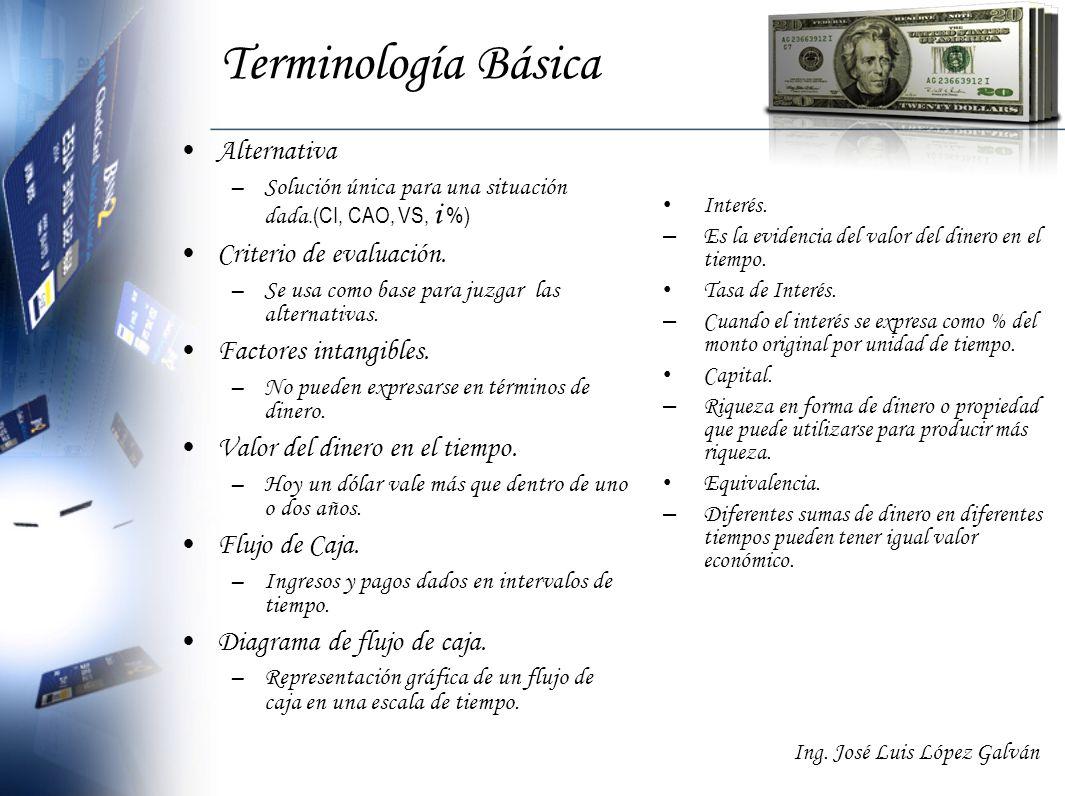 Terminología Básica Alternativa –Solución única para una situación dada.(CI, CAO, VS, i %) Criterio de evaluación. –Se usa como base para juzgar las a