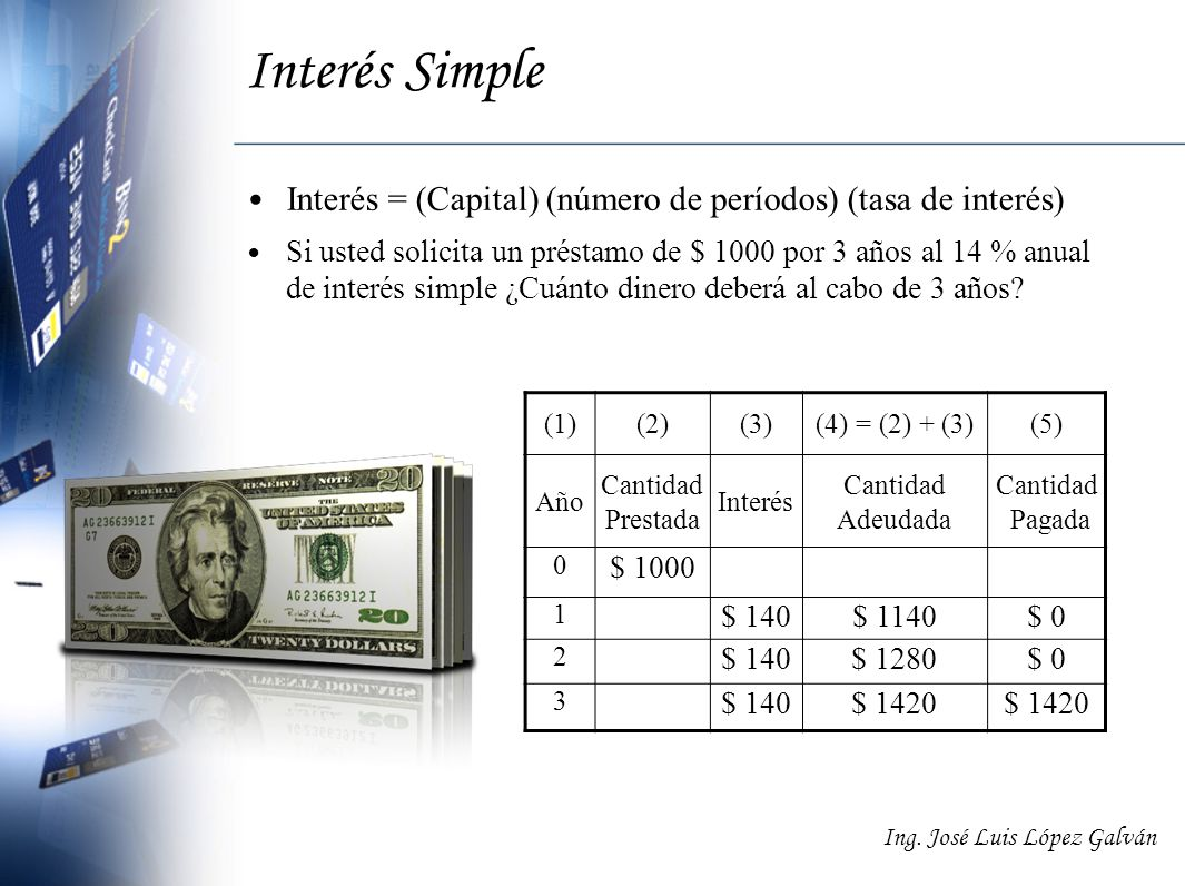 Ing. José Luis López Galván Interés Simple Interés = (Capital) (número de períodos) (tasa de interés) Si usted solicita un préstamo de $ 1000 por 3 añ