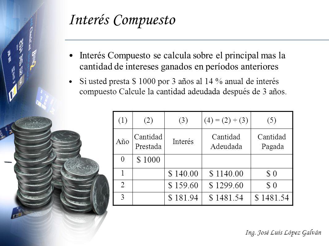 Ing. José Luis López Galván Interés Compuesto Interés Compuesto se calcula sobre el principal mas la cantidad de intereses ganados en períodos anterio
