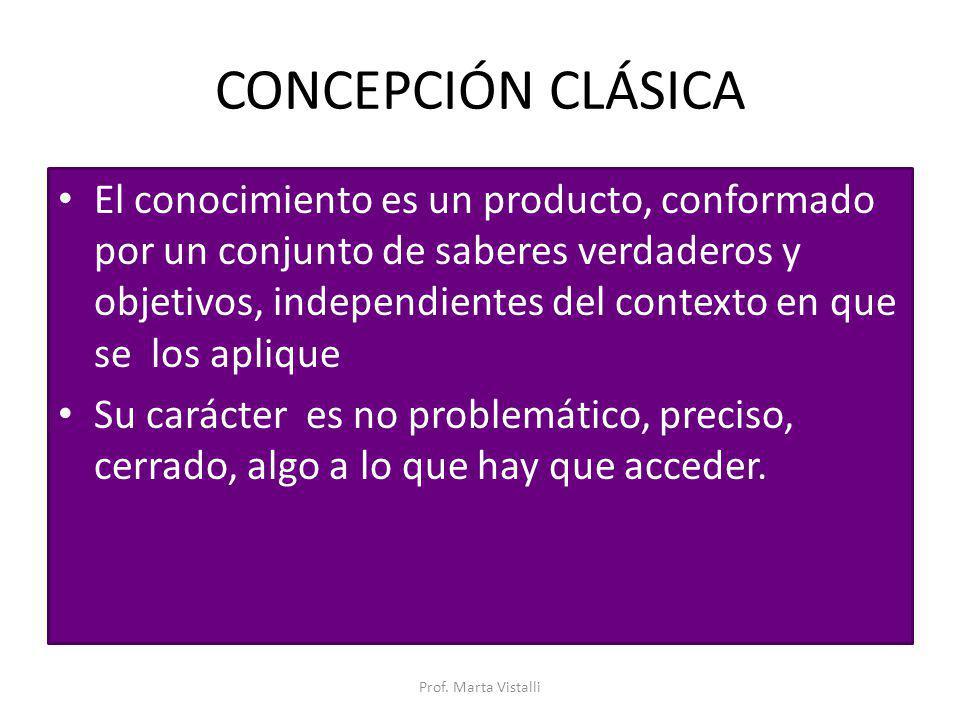 CONCEPCIÓN CLÁSICA El conocimiento es un producto, conformado por un conjunto de saberes verdaderos y objetivos, independientes del contexto en que se