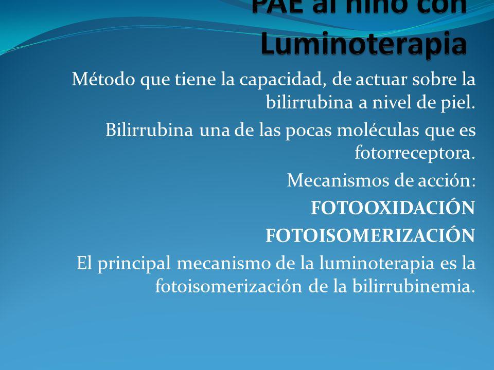 Método que tiene la capacidad, de actuar sobre la bilirrubina a nivel de piel. Bilirrubina una de las pocas moléculas que es fotorreceptora. Mecanismo