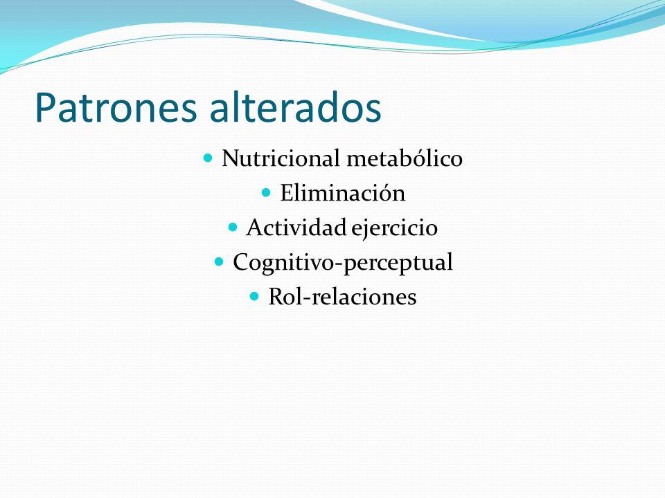 Patrones alterados Nutricional metabólico Eliminación Actividad ejercicio Cognitivo-perceptual Rol-relaciones
