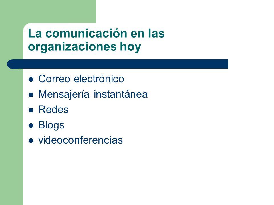 La comunicación en las organizaciones hoy Correo electrónico Mensajería instantánea Redes Blogs videoconferencias