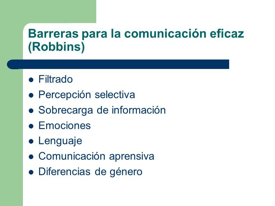 Barreras para la comunicación eficaz (Robbins) Filtrado Percepción selectiva Sobrecarga de información Emociones Lenguaje Comunicación aprensiva Difer