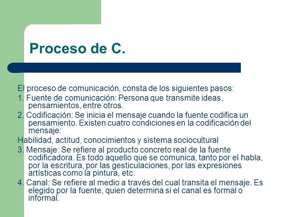 Proceso de C. El proceso de comunicación, consta de los siguientes pasos: 1. Fuente de comunicación: Persona que transmite ideas, pensamientos, entre