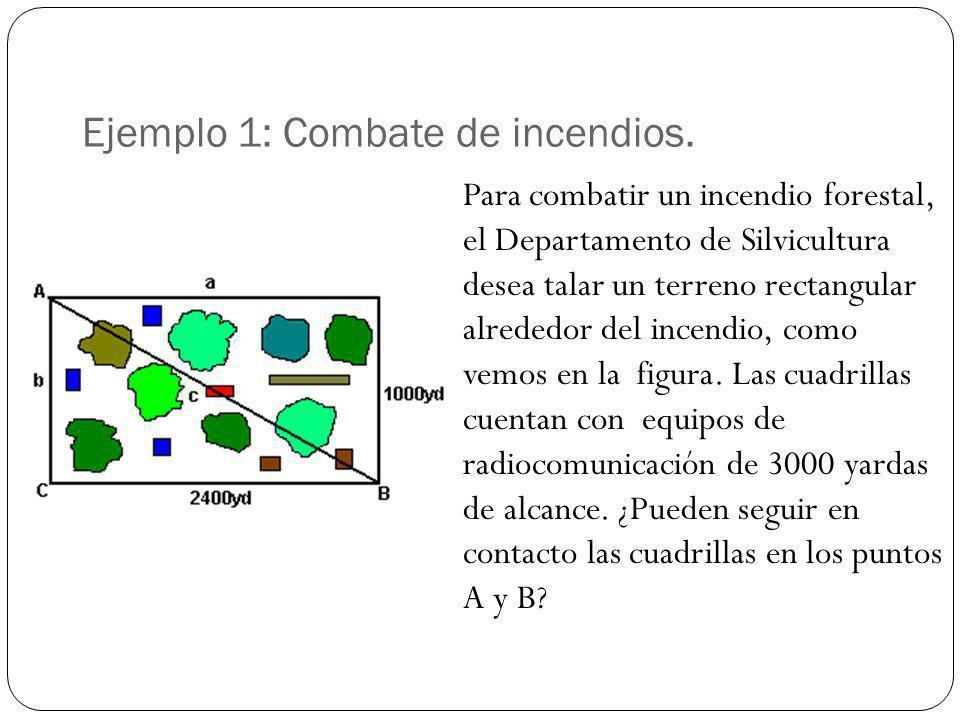 Ejemplo 1: Combate de incendios. Para combatir un incendio forestal, el Departamento de Silvicultura desea talar un terreno rectangular alrededor del