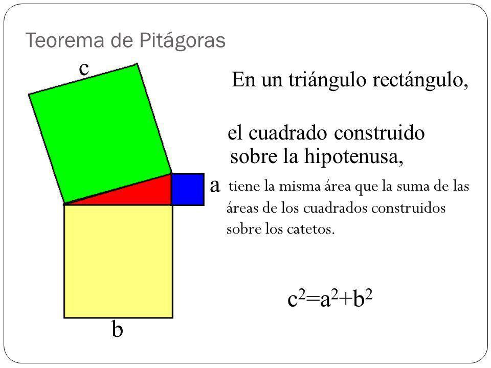 Teorema de Pitágoras tiene la misma área que la suma de las áreas de los cuadrados construidos sobre los catetos. c 2 =a 2 +b 2 c b a En un triángulo