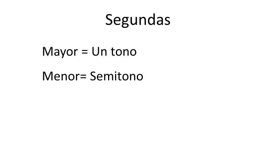 Segundas Mayor = Un tono Menor= Semitono