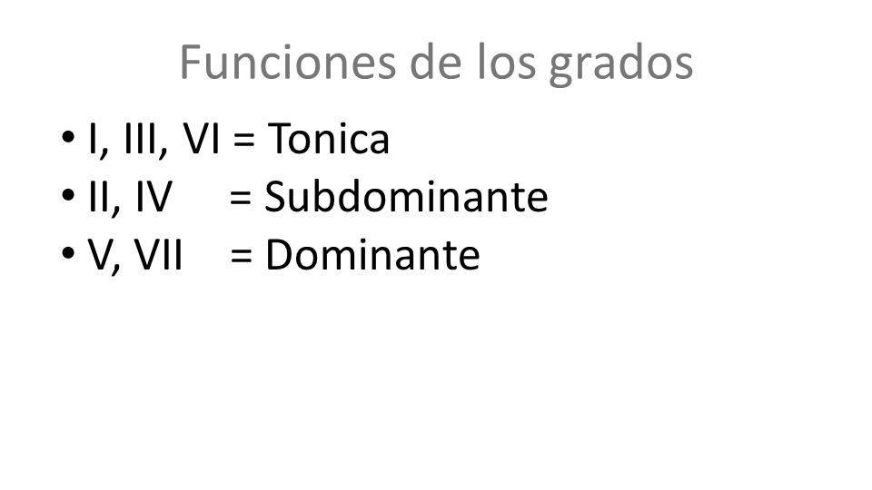 Funciones de los grados I, III, VI = Tonica II, IV = Subdominante V, VII = Dominante