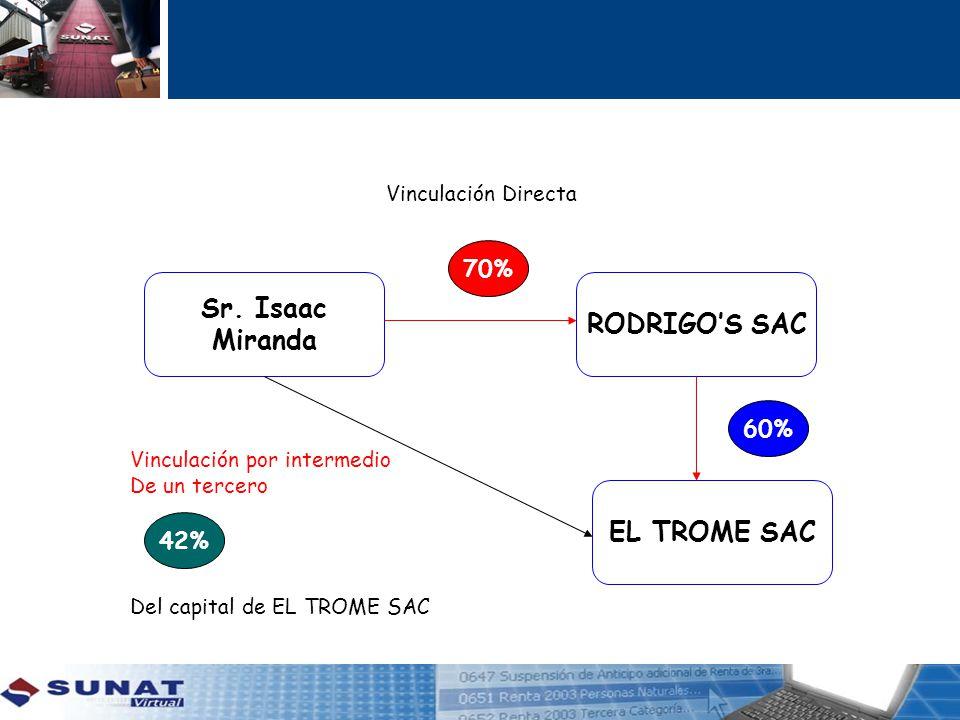 Vinculación Directa Sr. Isaac Miranda RODRIGOS SAC EL TROME SAC 70% 60% 42% Vinculación por intermedio De un tercero Del capital de EL TROME SAC