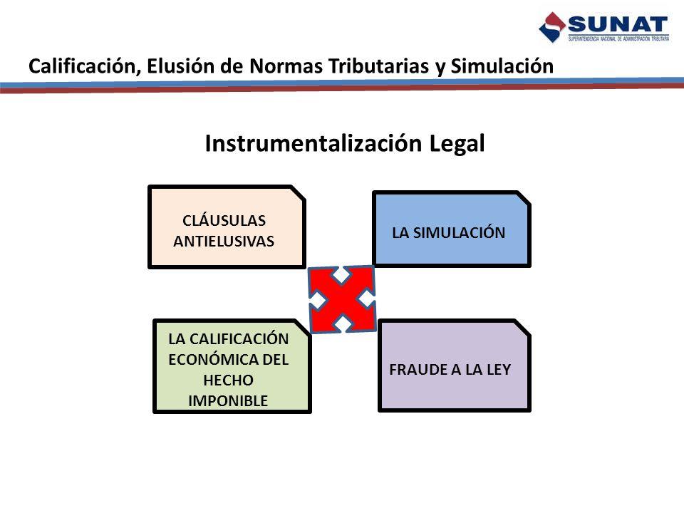 Calificación, Elusión de Normas Tributarias y Simulación TUO Código Tributario DL.